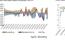 NHNN tiếp tục hút ròng gần 15.000 tỷ đồng
