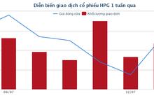 [Cổ phiếu nổi bật tuần] HPG – Xu hướng tăng dài hạn đứng trước nguy cơ bị phá vỡ