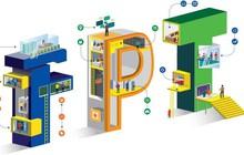FPT: Lãi ròng 6 tháng đạt 1.103 tỷ đồng, tăng trưởng 19%