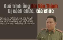 Infographics: Quá trình ông Bùi Văn Thành bị cách chức, xóa tư cách