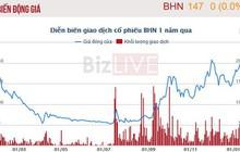 Carlsberg sẽ phải mua cổ phiếu Habeco theo giá thị trường