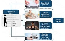"""Opiria – Giải pháp để khách hàng tự """"kiểm soát"""" trong mọi giao dịch thông tin cá nhân"""