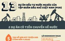 Infographic: 13 dự án đầu tư nước ngoài của Tập đoàn Dầu khí Việt Nam