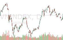Xu thế dòng tiền: Thị trường phái sinh phản ánh sức mạnh đầu cơ hơn là kỳ vọng?