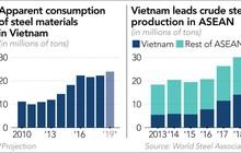 Formosa hưởng lợi từ việc Mỹ áp thuế, cân nhắc xây tiếp lò cao số 3 vì cầu giảm