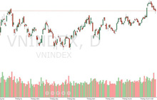 Xu thế dòng tiền: Thị trường đã chạm đáy?