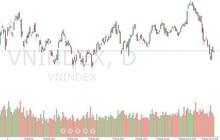 Xu thế dòng tiền: Sẽ có sóng hồi?