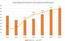 Savimex ước lãi năm 2019 tăng 42%, xóa 38 tỷ đồng nợ quá hạn
