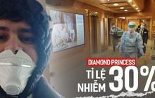 Du thuyền Diamond Princess: Xét nghiệm 1200 người có 355 ca nhiễm, tỉ lệ gần 30% chỉ từ 1 nguồn duy nhất - Tại sao cách ly rồi mà lây nhiễm nhiều như vậy?