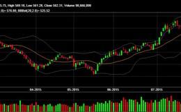 """Ngày nới room có hiệu lực, thị trường """"có phần thất vọng"""""""