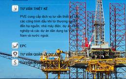 Tiết giảm chi phí, quý 2/2015 PVE lãi 8,2 tỷ đồng sau thuế