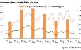 VDSC: Nhiều triển vọng cho ngành khí nửa cuối năm 2015