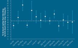 """Luật Doanh nghiệp và Luật Đầu tư 2014: """"Từ từ"""" chờ hướng dẫn"""