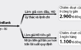 9.000 tỷ đồng không có khả năng thu hồi từ vụ Huyền Như