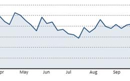 Euro bằng giá USD chỉ còn là vấn đề thời gian