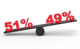 Dự thảo UBCK: Khối ngoại sở hữu trên 51% vẫn coi là doanh nghiệp nội