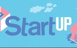 """Mô hình """"Khởi nghiệp tinh gọn"""" giúp Start up thu hút đầu tư hiệu quả"""