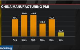 PMI giảm kỷ lục, Trung Quốc tiến thoái lưỡng nan