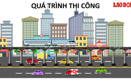 Infographic: Quá trình 8 năm xây dựng tuyến đường sắt trên cao Hà Nội - Cát Linh