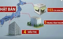 Số lượng cửa hàng tiện lợi của Nhật tại Việt Nam tăng mạnh