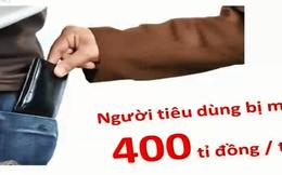 Áp sai thuế nhập khẩu xăng dầu: Người dân bị móc túi 400 tỉ đồng/tháng