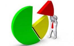 KSA giảm sâu, Chứng khoán VSM vẫn liên tục bán, thoái dần vốn