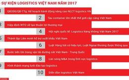10 sự kiện logistics Việt Nam năm 2017