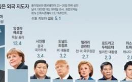Nhiều người Hàn Quốc muốn Obama làm tổng thống