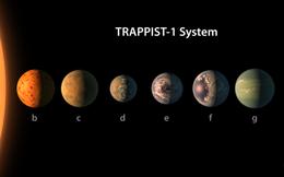 """Những """"chân trời"""" mới mở ra từ 7 hành tinh giống Trái Đất"""