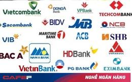 """Mời tham dự cuộc thi viết: """"Nghề Tài chính - ngân hàng: Thử thách và vinh quang"""""""