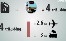 Đi từ Bắc vào Nam hết bao nhiêu tiền phí cao tốc?