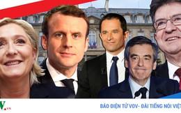 """Bầu cử Pháp: Khủng bố ở Champs Elysees có thể đưa cánh hữu """"lên ngôi"""""""