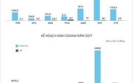 [Infographic] Bức tranh toàn cảnh các doanh nghiệp ngành ô tô niêm yết
