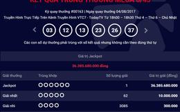 Vé trúng Jackpot 36 tỷ lần đầu được bán tại Bình Dương