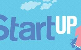 Sản phẩm của startup có thể lên kệ trong kênh phân phối Satra