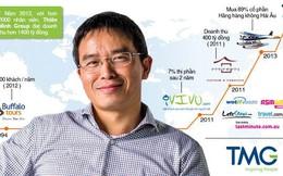 CEO Trần Trọng Kiên chia sẻ chuyện bắt tay với Air Asia