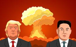 [Điểm nóng TTCK tuần 07/08 - 13/08] Căng thẳng Mỹ - Triều Tiên và tin đồn tạo ra phiên giảm mạnh nhất của VN-Index trong vòng 2 năm