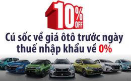 Cú sốc của thị trường ôtô trước ngày thuế nhập khẩu về 0%