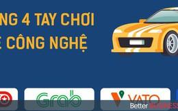 """So găng Go-Viet vs Grab vs VATO vs FastGo: Ai là hùm thật? Ai là """"hổ giấy""""?"""