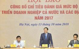 """Lần đầu công bố chỉ tiêu đo """"sức khỏe"""" của doanh nghiệp Việt Nam"""