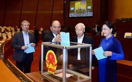 Công bố kết quả lấy phiếu tín nhiệm: Chủ tịch Quốc hội Nguyễn Thị Kim Ngân đạt tín nhiệm cao nhất