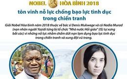 Chân dung hai cá nhân giành giải Nobel Hòa bình 2018
