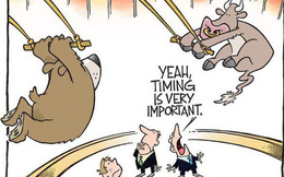 [Điểm nóng TTCK tuần 01/10 – 07/10] Thị trường chứng khoán Việt Nam và Thế giới đồng loạt điều chỉnh