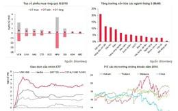 1 năm có thể là khoảng thời gian quá ngắn với TTCK Việt Nam để FTSE nâng hạng