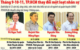 TPHCM thay đổi một loạt nhân sự trong 3 tháng qua