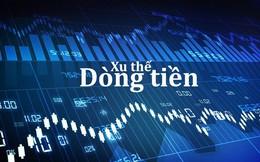 Xu thế dòng tiền: Vượt đỉnh được không?
