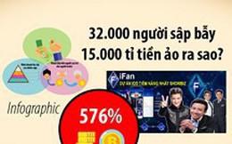 Infographic: Lãi suất siêu khủng 580%, nhiều người mờ mắt