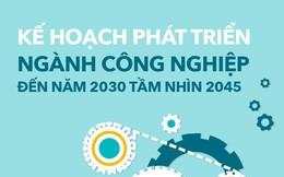 [Infographic] Mục tiêu phát triển ngành công nghiệp đến năm 2030