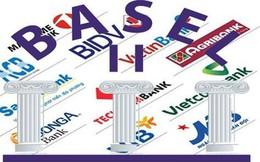 """Ngân hàng """"chạy đua"""" với Basel II"""