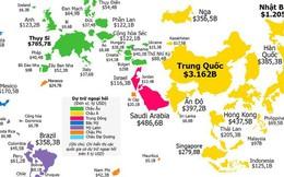 Những quốc gia nào có dự trữ ngoại hối lớn nhất thế giới?